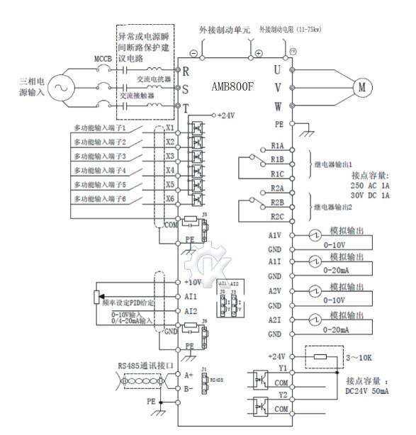 产品特点: 控制方式:开环矢量控制(SVC)、V/F控制、闭环矢量(VC)、开环转矩控制、位置环控制; 启动转矩: 0.5Hz/150%; 调速范围: 1:100 (SVC)、1:1000(VC); 稳速精度: 0.5%(SVC)、0.05%(VS); 电压等级:380V,电网瞬时掉电不停机; 转矩控制运行:端子支持速度、转矩控制模式切换; 高可靠性:成熟可靠驱动、保护电路设计、抗干扰设计; 闭环矢量控制:带速度环、电流环、位置环,可做零伺服控制; 电机参数自学习:旋转、静止自学习; 自动载波调整:根据