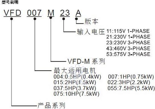台达(delta) 通用变频器 vfd022m43b-a